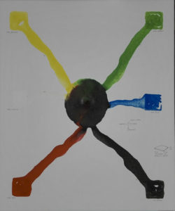 Painting with colors yellow, green bleu black and red flowing to a hole in the middle of the canvas.