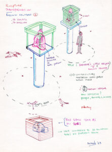 Concept drawing Boedhha artwork in a box with rolling shutters.